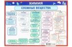 """Карточка-шпаргалка """"Сложные вещества""""  4615455 оптом"""