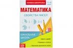 Шпаргалка по математике «Свойства чисел» для 1-4 кл., 12 стр. оптом